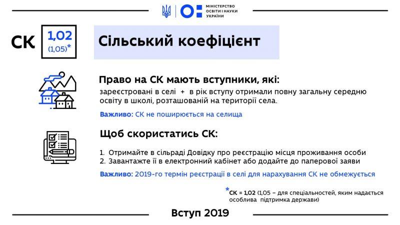 Вступ 2019: для отримання сільського коефіцієнта термін реєстрації в селі не обмежується, але його треба підтвердити відповідною довідкою
